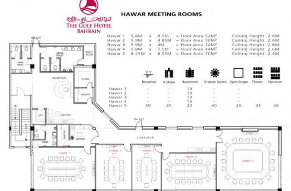 The venues floor plans gulf hotel bahrain for Banquet room layout planner